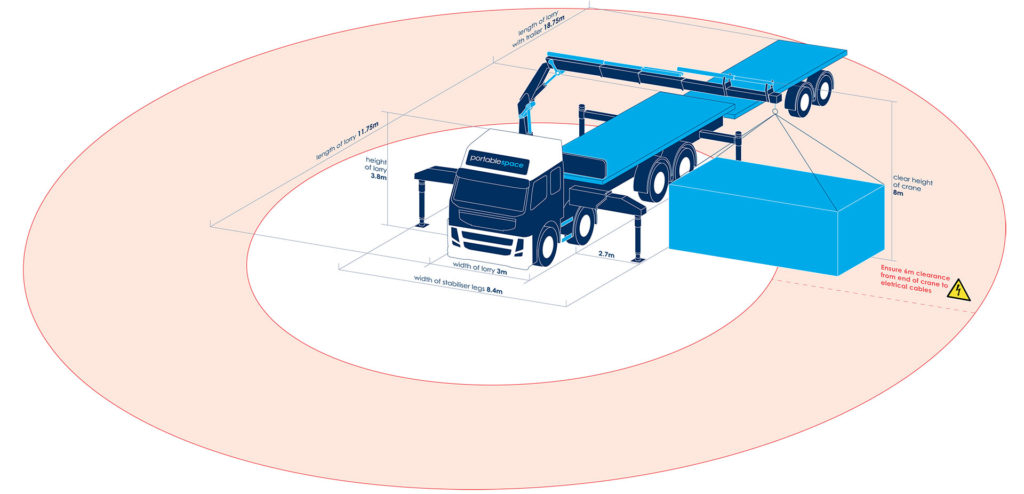 Container and Cabin Transport with Crane Lorry
